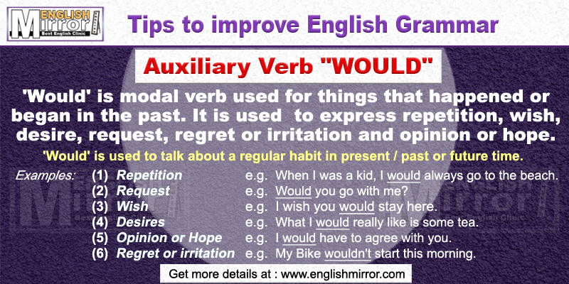 Use of Auxiliary Verb 'Would' in English Grammar