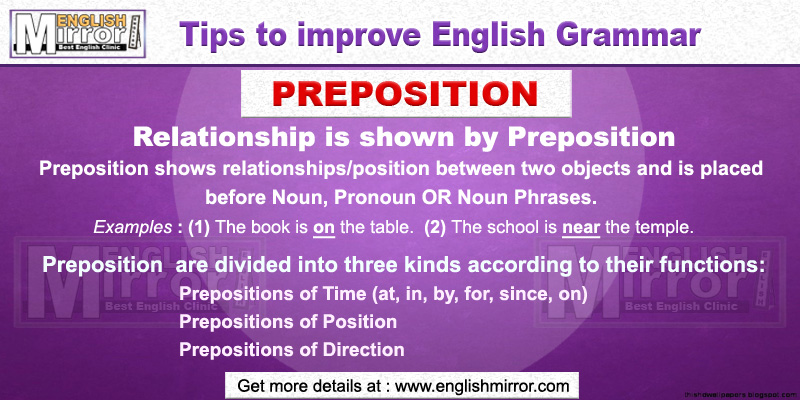 Preposition Relationship Between Two Words