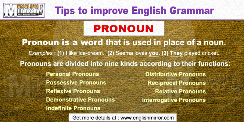 Types of Pronouns in English Grammar