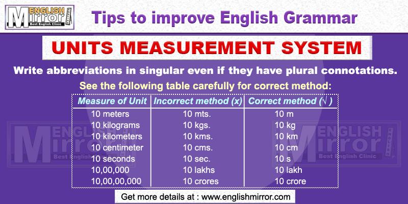 Units Measurement System Uses Of Symbols Of Units English Mirror
