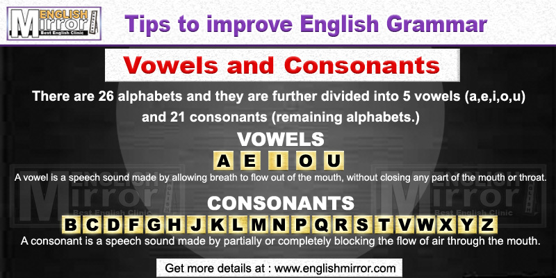 Vowels And Consonants Letters Of English Alphabets  English Mirror